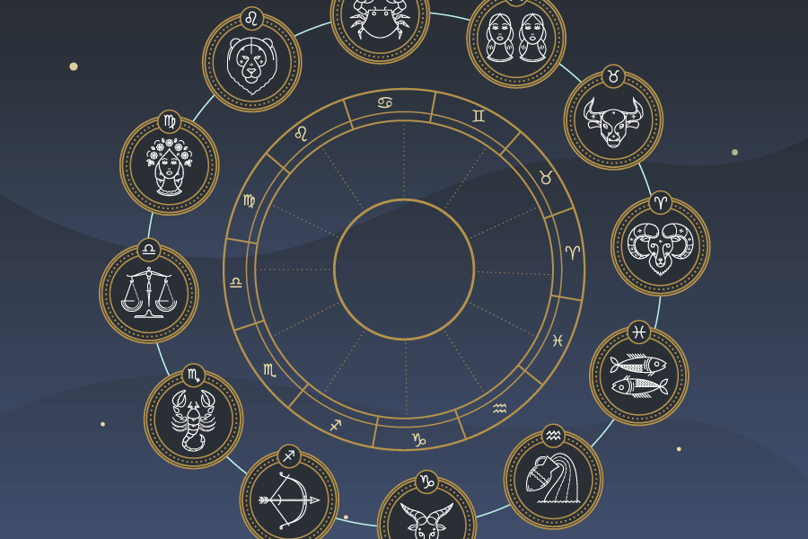 List of 12 Zodiac Signs - Dates, Meanings, Symbols